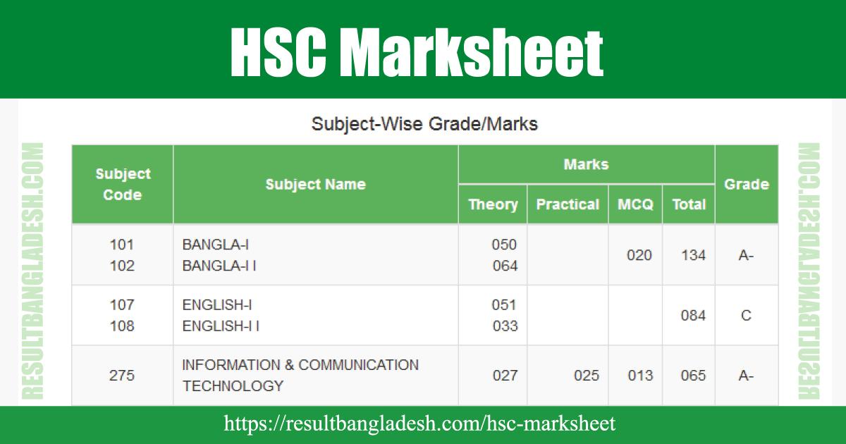 HSC Marksheet 2020