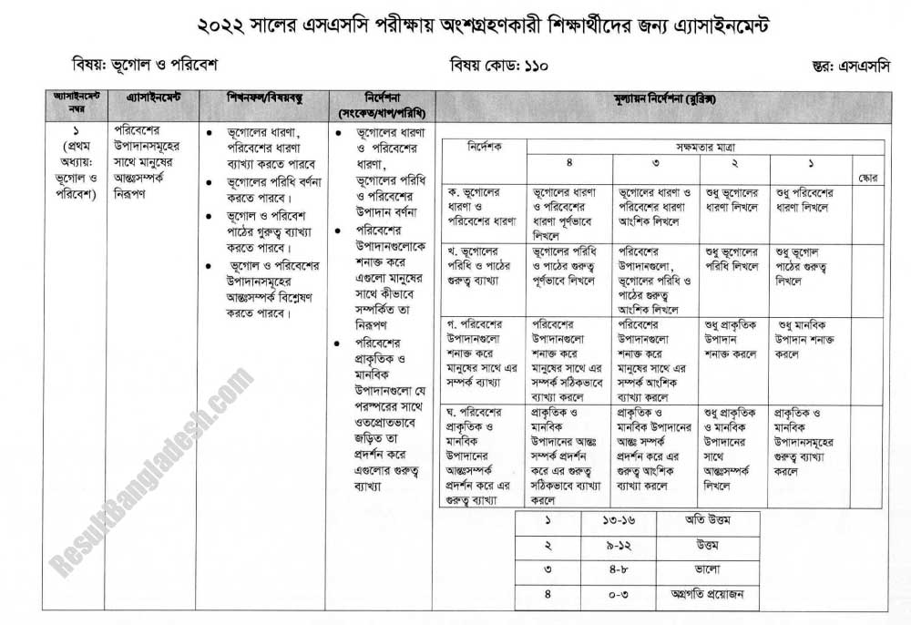 SSC Geography Assignment 2021 3rd Week