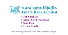Janata Bank Exam Result