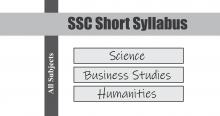 SSC Short Syllabus 2021